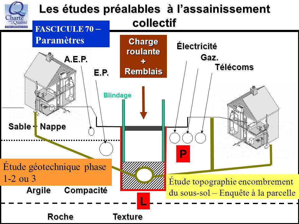 Argile Sable + Nappe Compacité RocheTexture A.E.P.