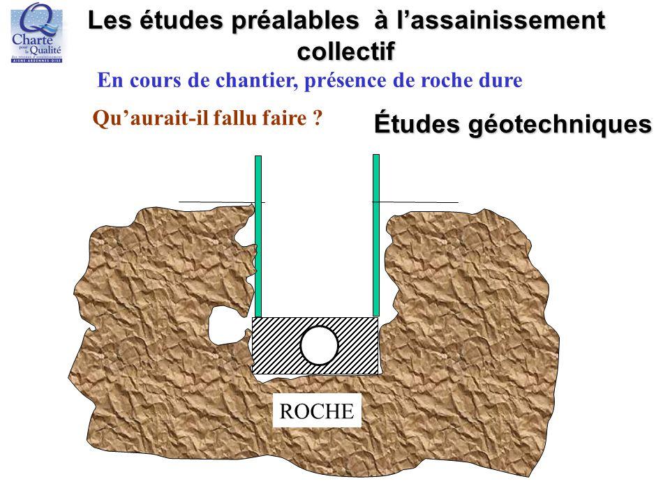 Études géotechniques ROCHE En cours de chantier, présence de roche dure Qu'aurait-il fallu faire .