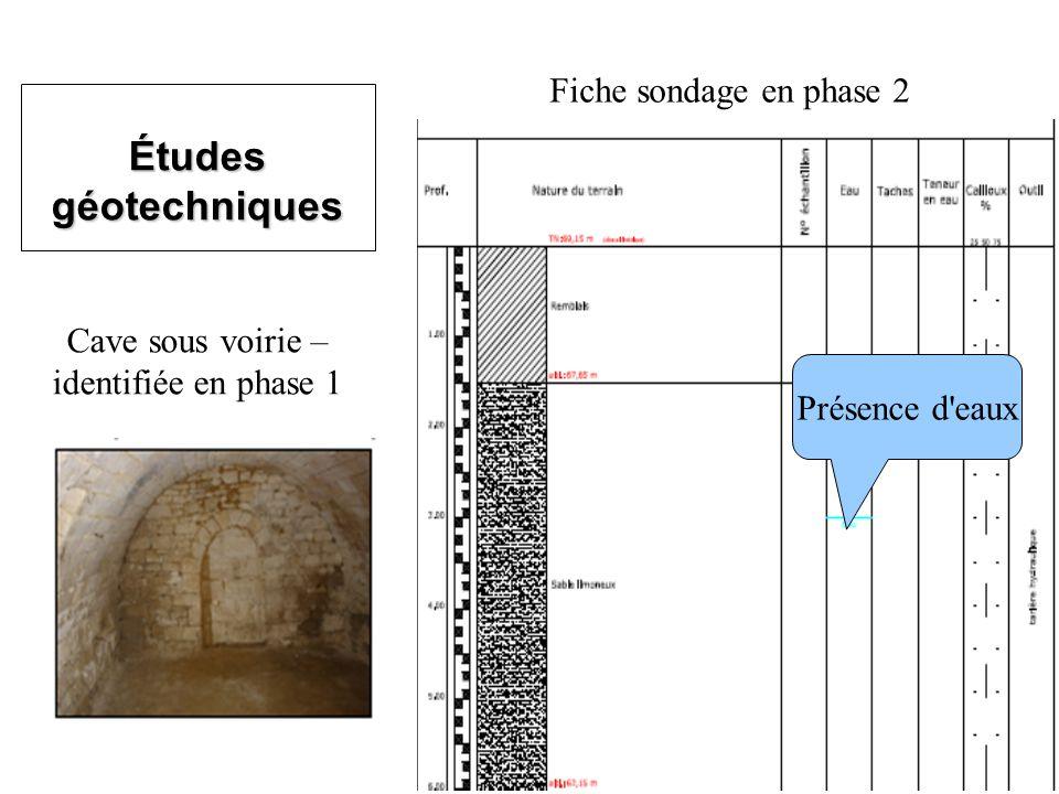 Cave sous voirie – identifiée en phase 1 Fiche sondage en phase 2 Présence d eaux Études géotechniques