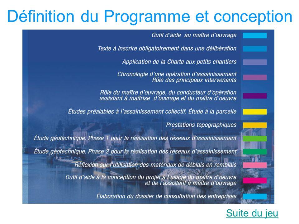 Définition du Programme et conception Suite du jeu