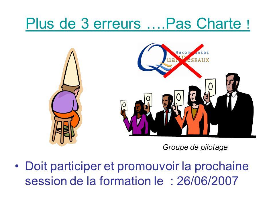 Plus de 3 erreurs ….Pas Charte ! Doit participer et promouvoir la prochaine session de la formation le : 26/06/2007 Groupe de pilotage