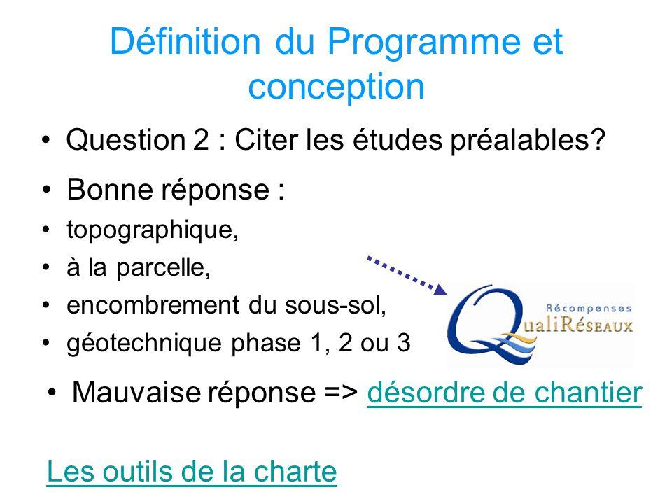 Définition du Programme et conception Question 2 : Citer les études préalables? Mauvaise réponse => désordre de chantierdésordre de chantier Les outil