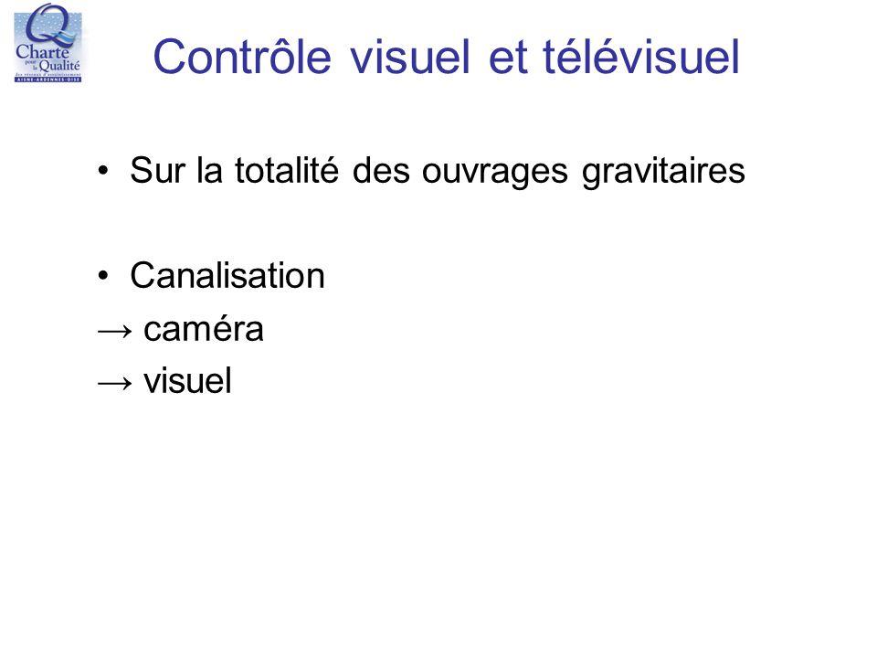 Contrôle visuel et télévisuel Sur la totalité des ouvrages gravitaires Canalisation → caméra → visuel