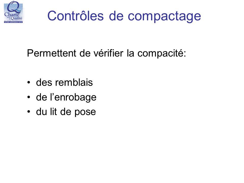 Contrôles de compactage Permettent de vérifier la compacité: des remblais de l'enrobage du lit de pose