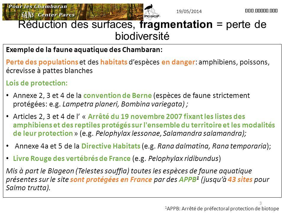 Réduction des surfaces, fragmentation = perte de biodiversité Exemple de la faune aquatique des Chambaran: Perte des populations et des habitats d'esp
