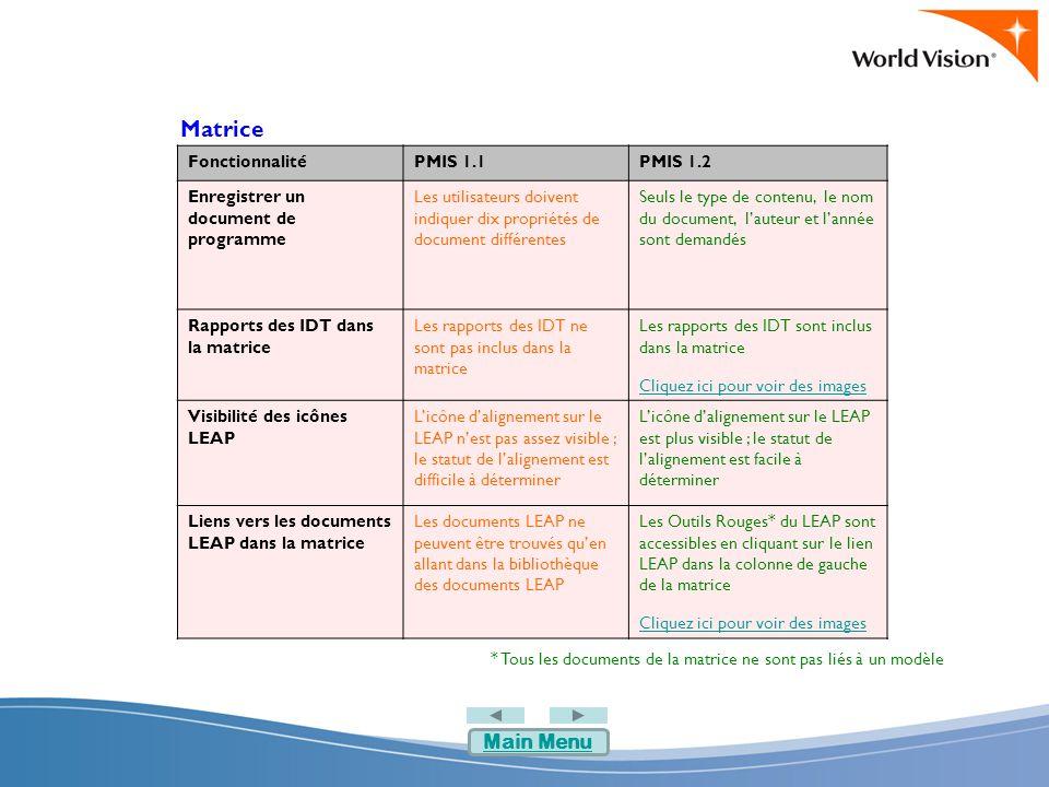 Gestion des documents Pour modifier le statut d'alignement sur le LEAP des anciens documents : Joindre le groupe « Enregistreur d'anciens documents » Situer le document Editer les propriétés du document Vérifier :  L'utilisation du modèle approprié du LEAP (Oui / Non / N/A)  La présence du document de révision (Oui / Non / N/A)  L'approbation du BN (Date)  L'approbation du BS (Date) Enregistrer le document Retourner au tableau de la Gestion des Documents Attention : L'inscription au groupe « Enregistreurs d'anciens documents » doit être temporaire.