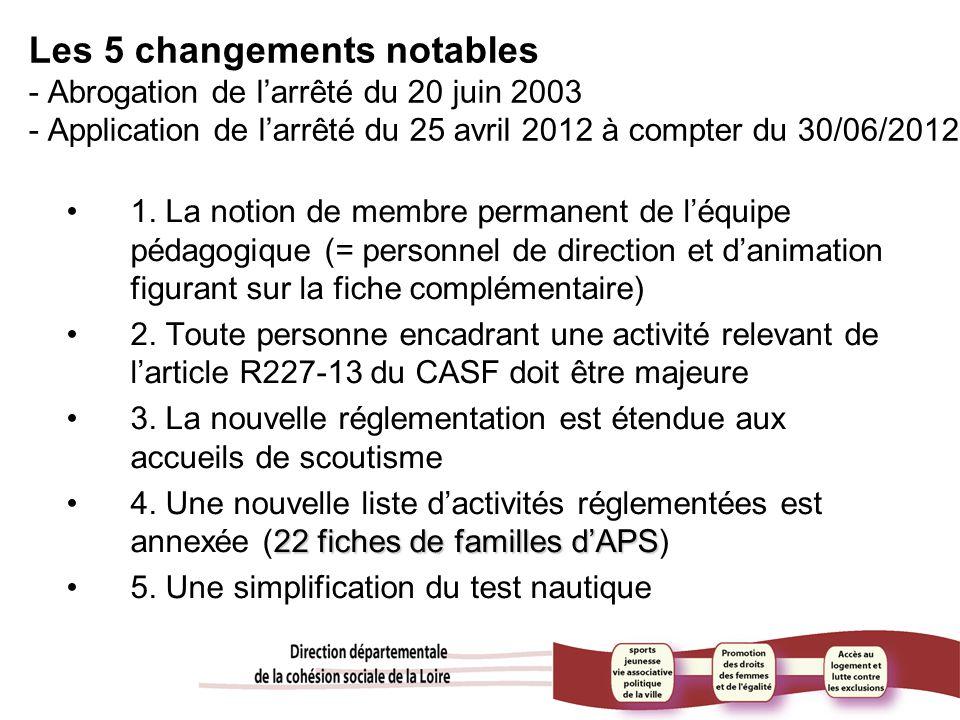 Les 5 changements notables - Abrogation de l'arrêté du 20 juin 2003 - Application de l'arrêté du 25 avril 2012 à compter du 30/06/2012 1. La notion de