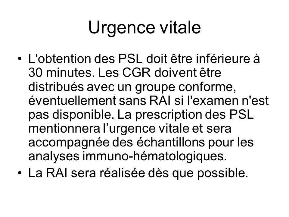 Urgence relative ou différée Le temps disponible est le plus souvent de 2 à 3 heures, ce qui permet la réalisation de l'ensemble des examens immuno- hématologiques (dont la RAI si elle date de plus de 3 jours) ; les PSL distribués seront isogroupes, au besoin compatibilisés.