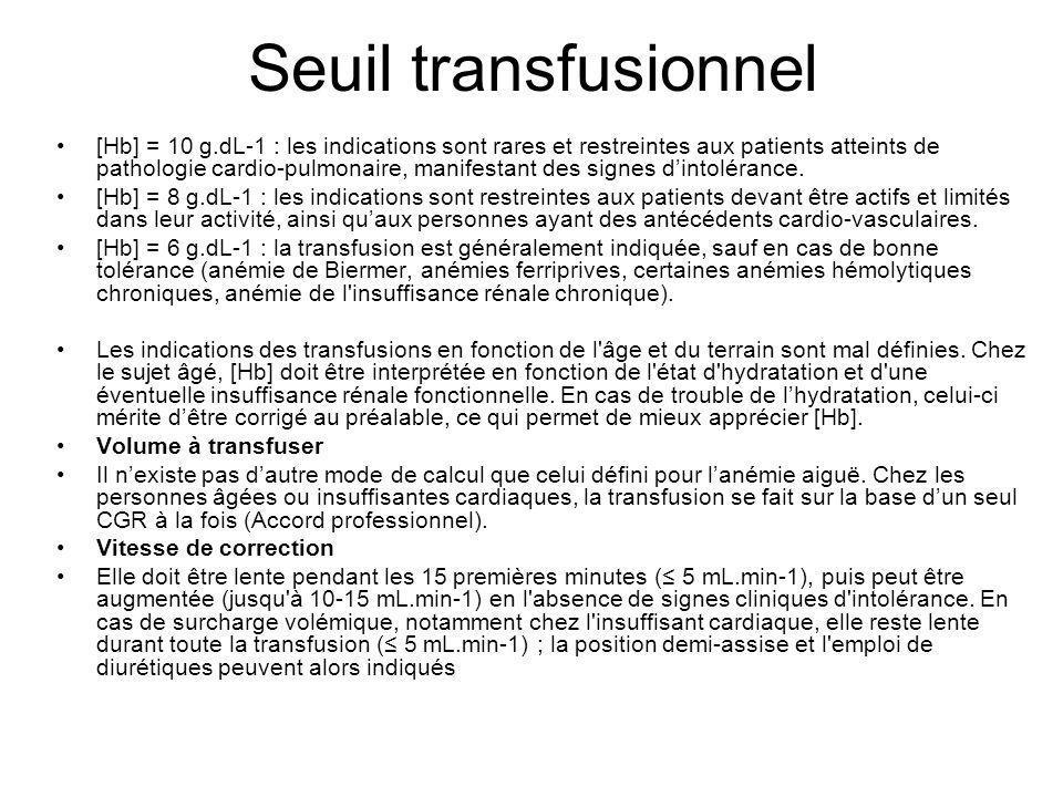 Seuil transfusionnel [Hb] = 10 g.dL-1 : les indications sont rares et restreintes aux patients atteints de pathologie cardio-pulmonaire, manifestant des signes d'intolérance.