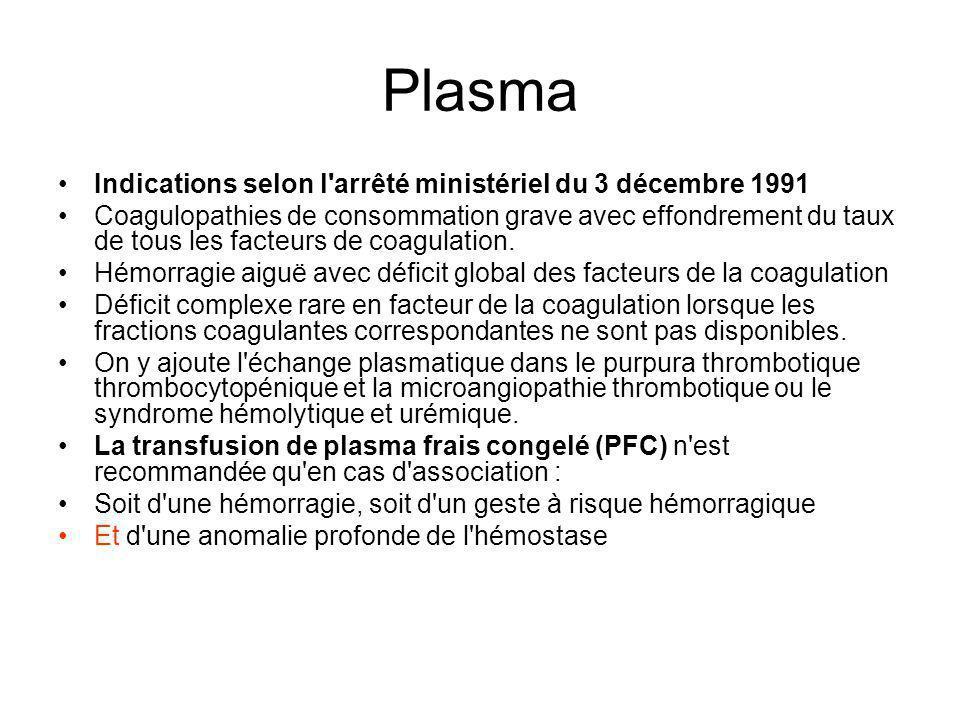 Indications des PFC (révision 2012 HAS et ANSM) Hémorragie d'intensité modérée, peu évolutive ou contrôlée, avec un TQ > 1,5 Choc hémorragique ou hémorragie massive avec un ratio PFC/CGR compris entre 1 : 2 et 1 : 1 CIVD obstétricale CIVD avec effondrement des facteurs de coagulation ≤ 40% MAT et SHU