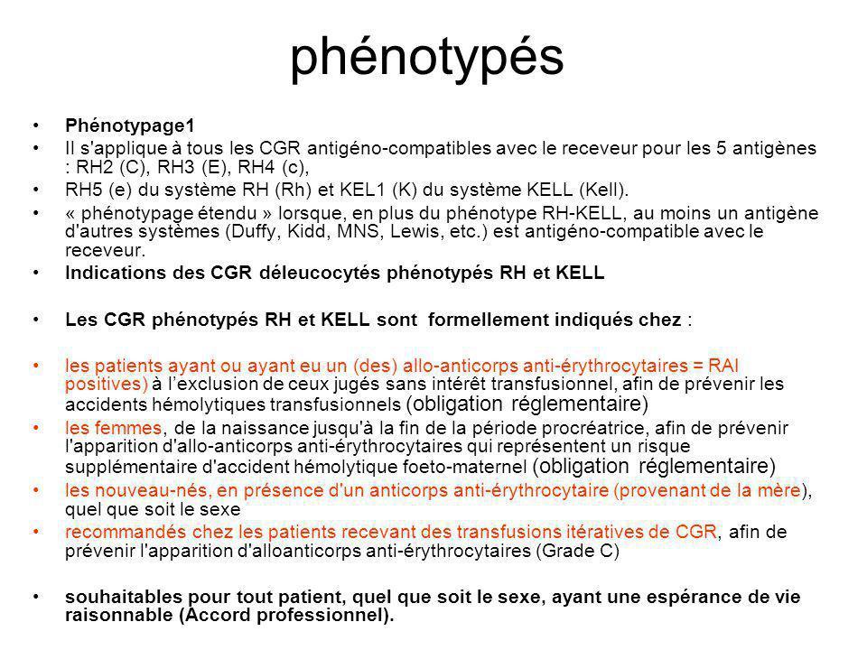 phénotypés Phénotypage1 Il s applique à tous les CGR antigéno-compatibles avec le receveur pour les 5 antigènes : RH2 (C), RH3 (E), RH4 (c), RH5 (e) du système RH (Rh) et KEL1 (K) du système KELL (Kell).