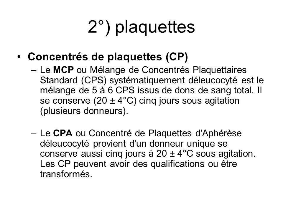 2°) plaquettes Concentrés de plaquettes (CP) –Le MCP ou Mélange de Concentrés Plaquettaires Standard (CPS) systématiquement déleucocyté est le mélange de 5 à 6 CPS issus de dons de sang total.