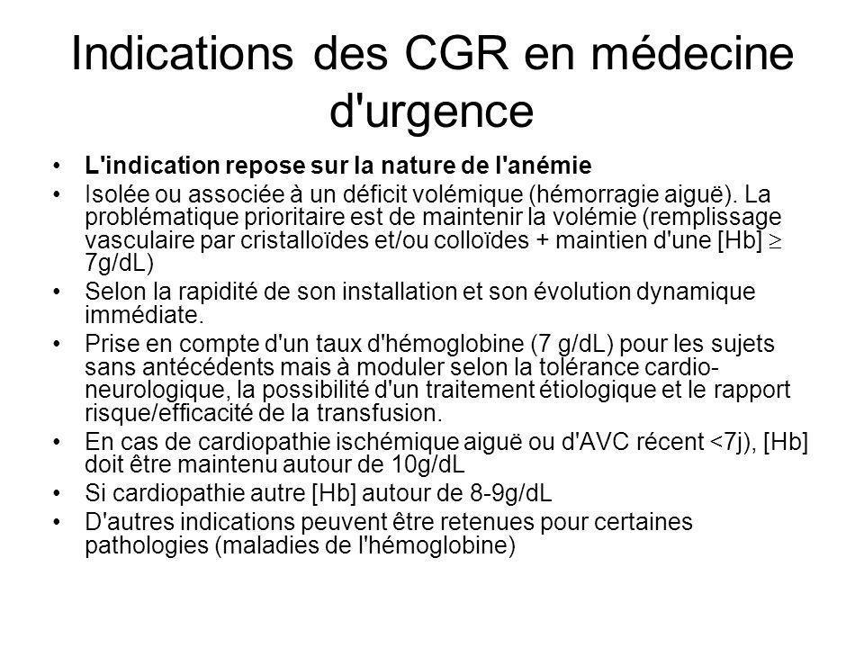 Indications transfusion CGR Les signes de gravité d'une anémie aiguë ou chroniques les plus fréquents sont : syncope, dyspnée, tachycardie, angor, hypotension orthostatique, accident ischémique transitoire.