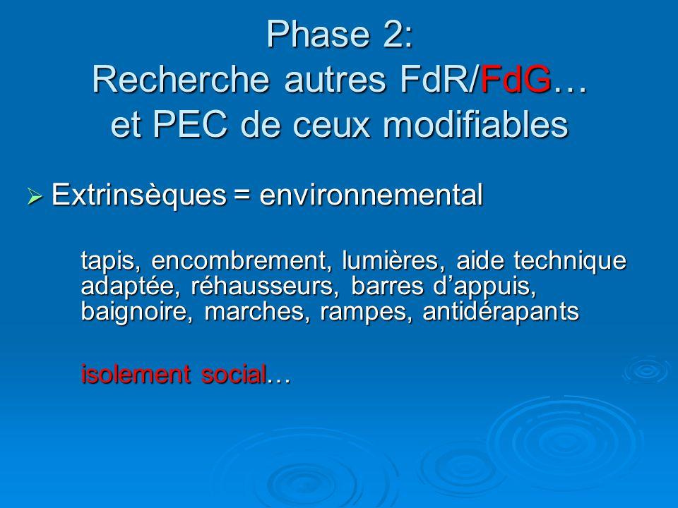 Phase 2: Recherche autres FdR/FdG… et PEC de ceux modifiables  Extrinsèques = environnemental tapis, encombrement, lumières, aide technique adaptée,