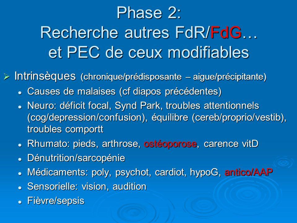 Phase 2: Recherche autres FdR/FdG… et PEC de ceux modifiables  Intrinsèques (chronique/prédisposante – aigue/précipitante) Causes de malaises (cf dia