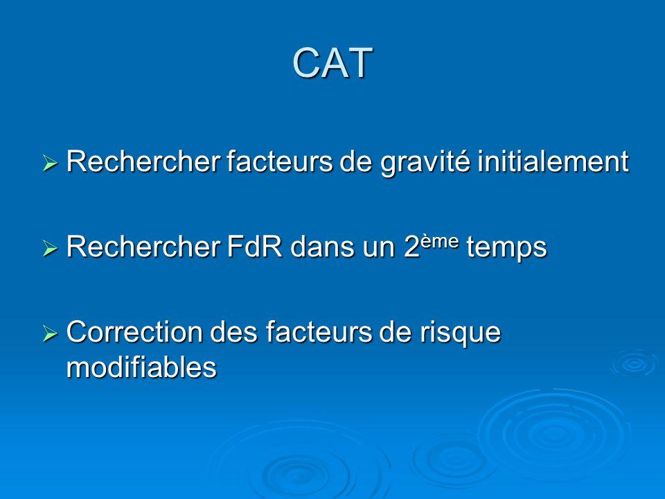 CAT  Rechercher facteurs de gravité initialement  Rechercher FdR dans un 2 ème temps  Correction des facteurs de risque modifiables