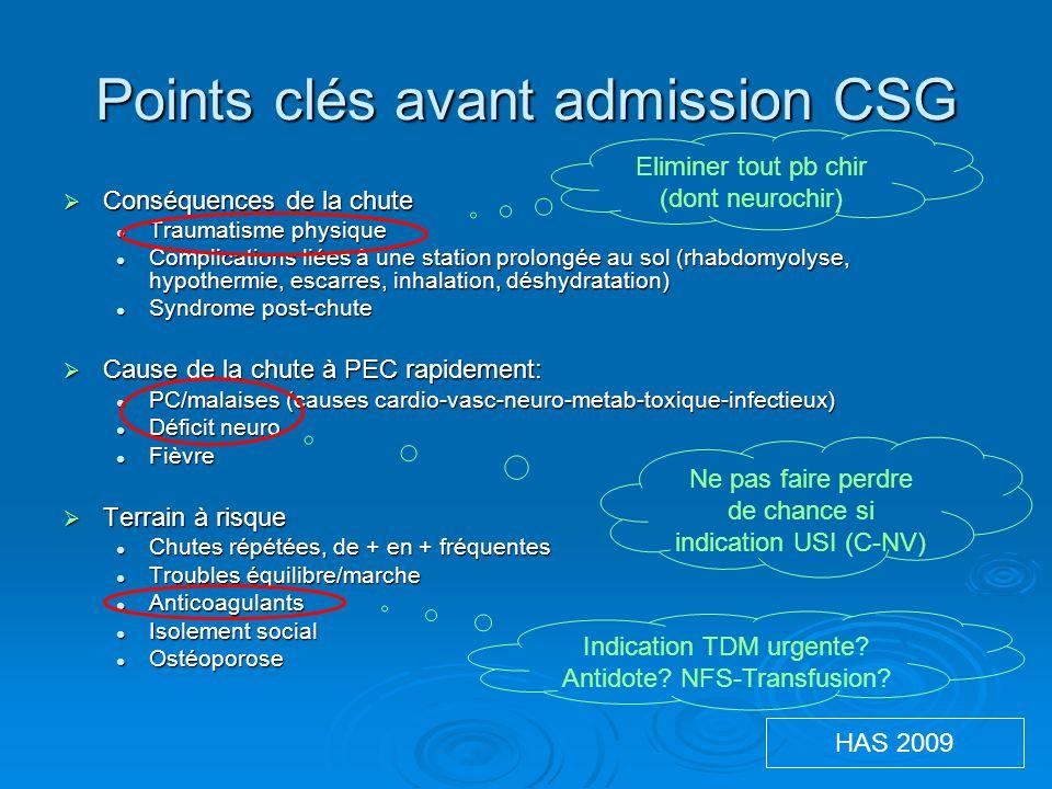 Points clés avant admission CSG  Conséquences de la chute Traumatisme physique Traumatisme physique Complications liées à une station prolongée au so