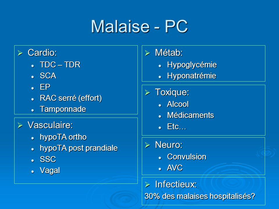 Malaise - PC  Cardio: TDC – TDR TDC – TDR SCA SCA EP EP RAC serré (effort) RAC serré (effort) Tamponnade Tamponnade  Métab: Hypoglycémie Hyponatrémi