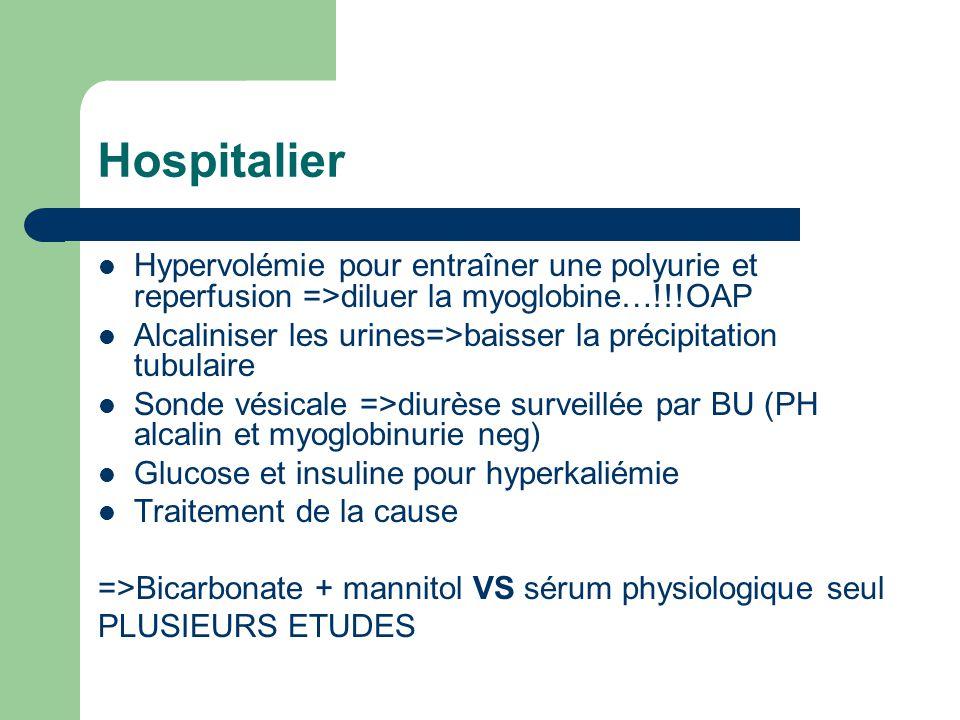 Hospitalier Hypervolémie pour entraîner une polyurie et reperfusion =>diluer la myoglobine…!!!OAP Alcaliniser les urines=>baisser la précipitation tub