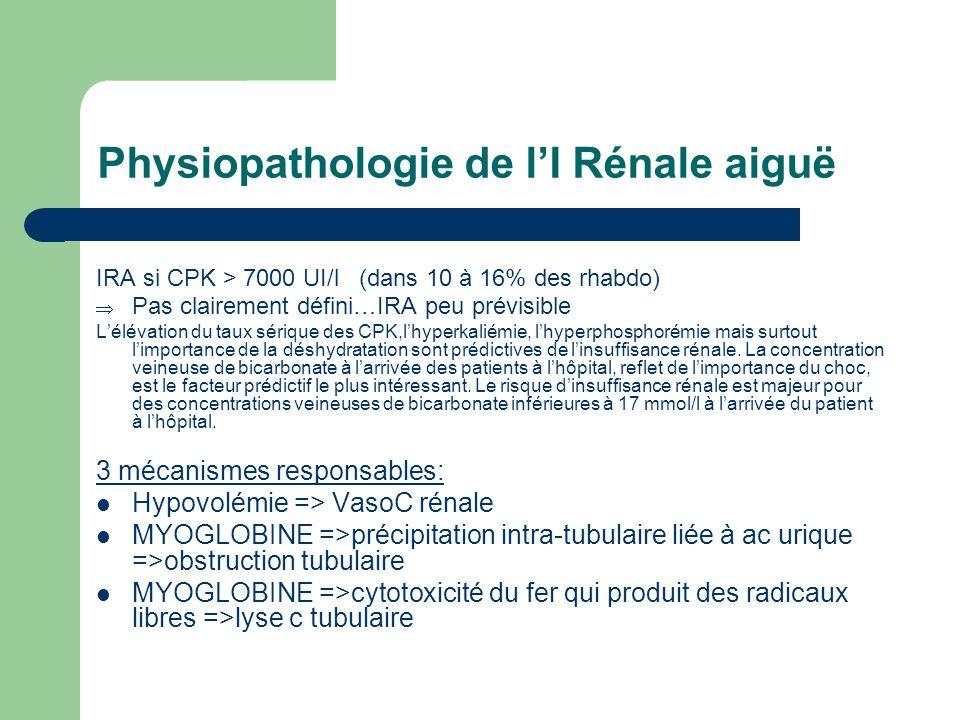Physiopathologie IRA rhabdomyolyse HYPOVOLEMIEHYPOPERFUSION INTESTINALE ENDOTOXINE INFLAMMATION VASOCONSTRICTION RENALE  FILTRATION GLOMERULAIRE  REABSORPTION TUBULAIRE EAU OBSTRUCTION TUBULAIRE ISCHEMIE TUBULAIRE MYOGLOBINE FER RADICAUX LIBRES AC.