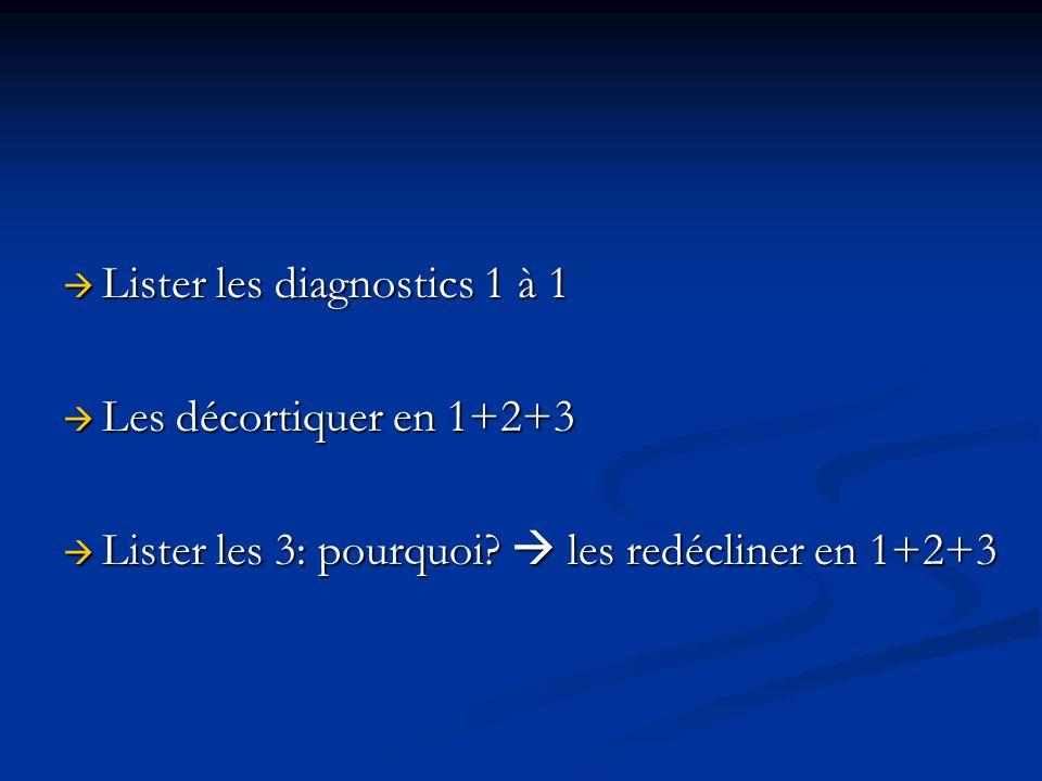  Lister les diagnostics 1 à 1  Les décortiquer en 1+2+3  Lister les 3: pourquoi.