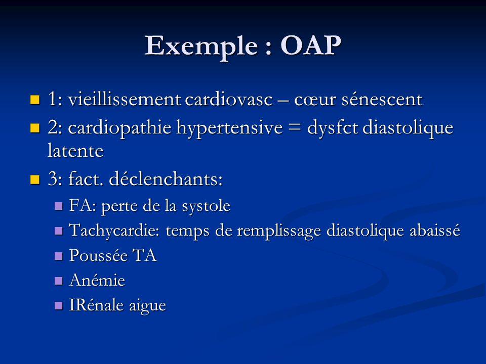 Exemple : OAP 1: vieillissement cardiovasc – cœur sénescent 1: vieillissement cardiovasc – cœur sénescent 2: cardiopathie hypertensive = dysfct diastolique latente 2: cardiopathie hypertensive = dysfct diastolique latente 3: fact.