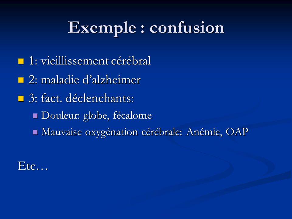 Exemple : confusion 1: vieillissement cérébral 1: vieillissement cérébral 2: maladie d'alzheimer 2: maladie d'alzheimer 3: fact.