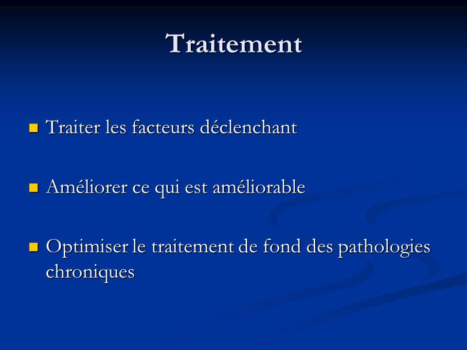 Traitement Traiter les facteurs déclenchant Traiter les facteurs déclenchant Améliorer ce qui est améliorable Améliorer ce qui est améliorable Optimiser le traitement de fond des pathologies chroniques Optimiser le traitement de fond des pathologies chroniques