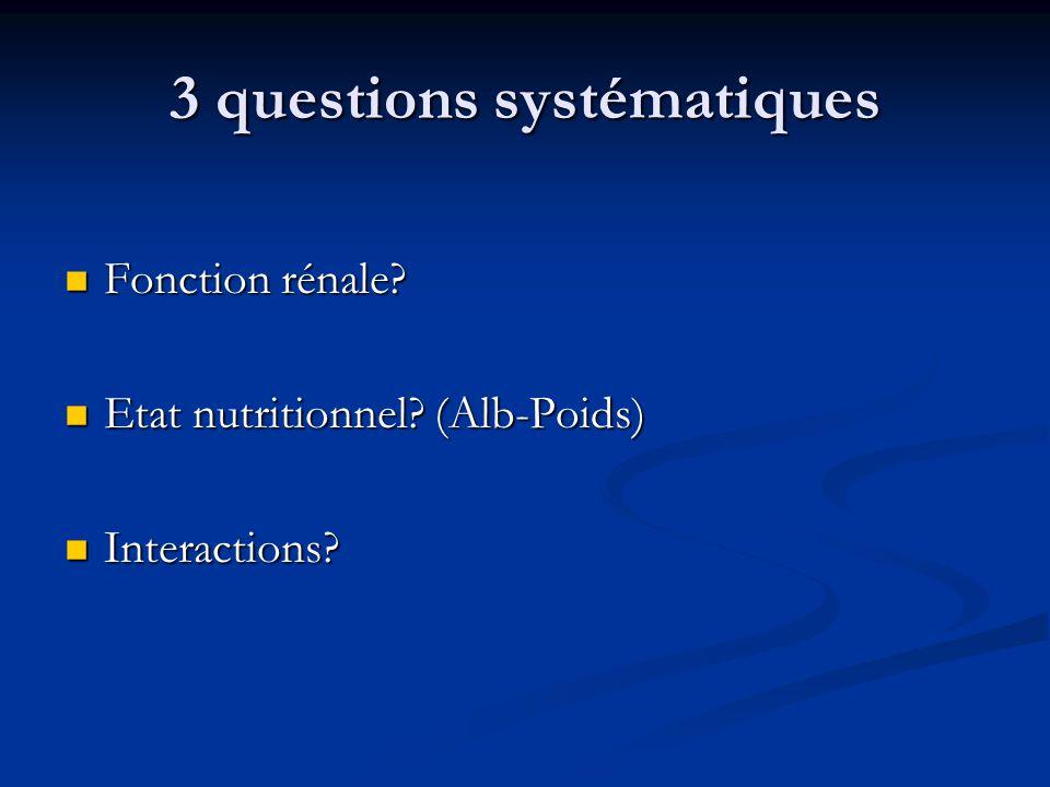 3 questions systématiques Fonction rénale.Fonction rénale.