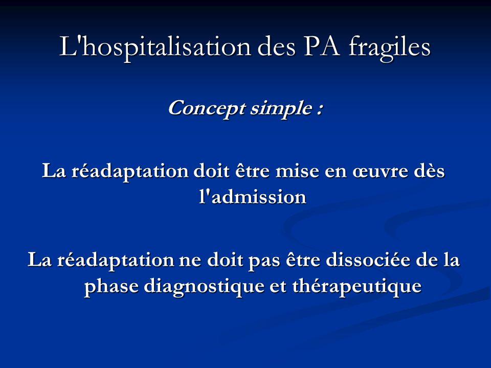 L hospitalisation des PA fragiles Concept simple : La réadaptation doit être mise en œuvre dès l admission La réadaptation ne doit pas être dissociée de la phase diagnostique et thérapeutique