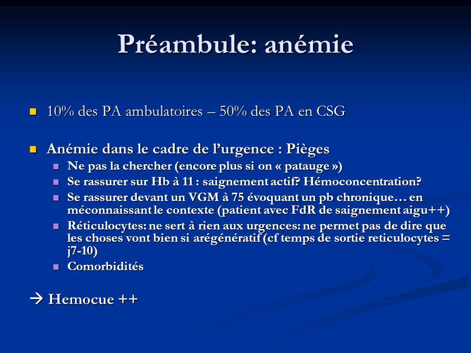 Préambule: anémie 10% des PA ambulatoires – 50% des PA en CSG 10% des PA ambulatoires – 50% des PA en CSG Anémie dans le cadre de l'urgence : Pièges Anémie dans le cadre de l'urgence : Pièges Ne pas la chercher (encore plus si on « patauge ») Ne pas la chercher (encore plus si on « patauge ») Se rassurer sur Hb à 11 : saignement actif.