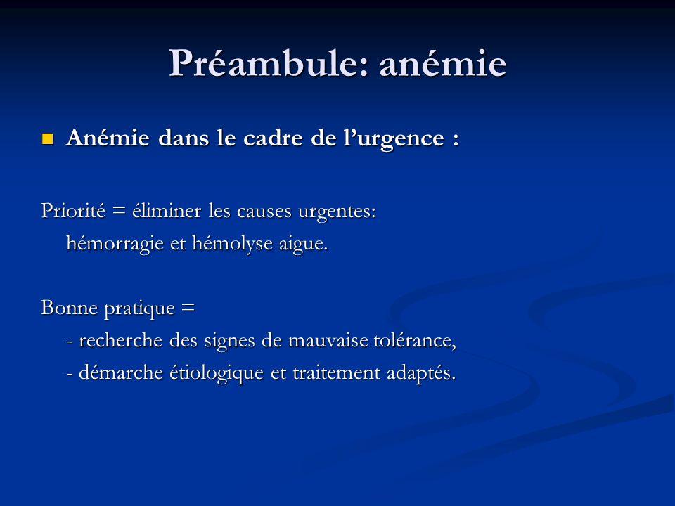 Préambule: anémie Anémie dans le cadre de l'urgence : Anémie dans le cadre de l'urgence : Priorité = éliminer les causes urgentes: hémorragie et hémolyse aigue.
