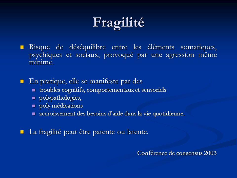 SOLUTES et GERIATRIE ATTENTION AU SERUM PHYSIO .