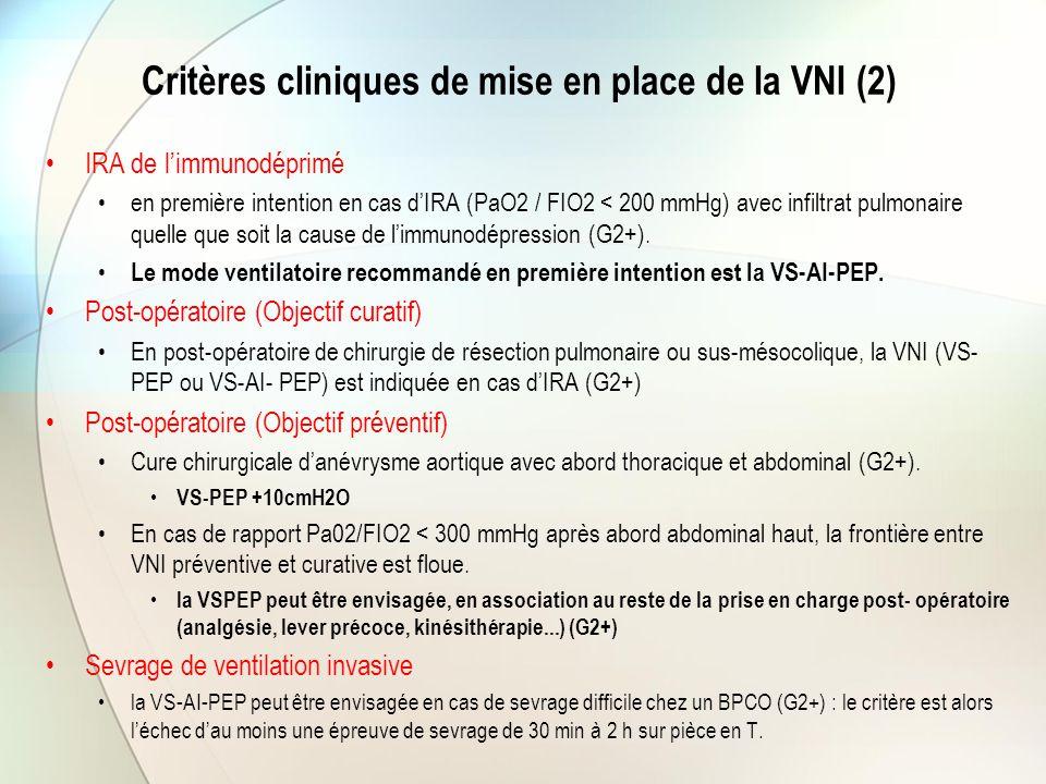 Critères cliniques de mise en place de la VNI (2) IRA de l'immunodéprimé en première intention en cas d'IRA (PaO2 / FIO2 < 200 mmHg) avec infiltrat pu