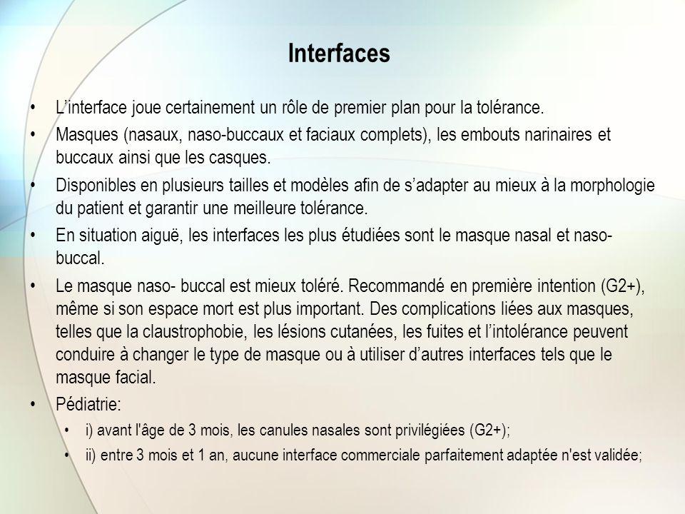 Interfaces L'interface joue certainement un rôle de premier plan pour la tolérance. Masques (nasaux, naso-buccaux et faciaux complets), les embouts na