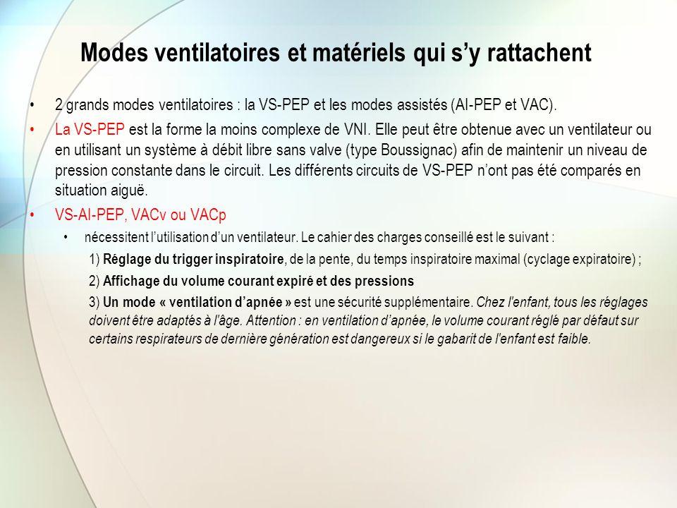 Modes ventilatoires et matériels qui s'y rattachent 2 grands modes ventilatoires : la VS-PEP et les modes assistés (AI-PEP et VAC). La VS-PEP est la f