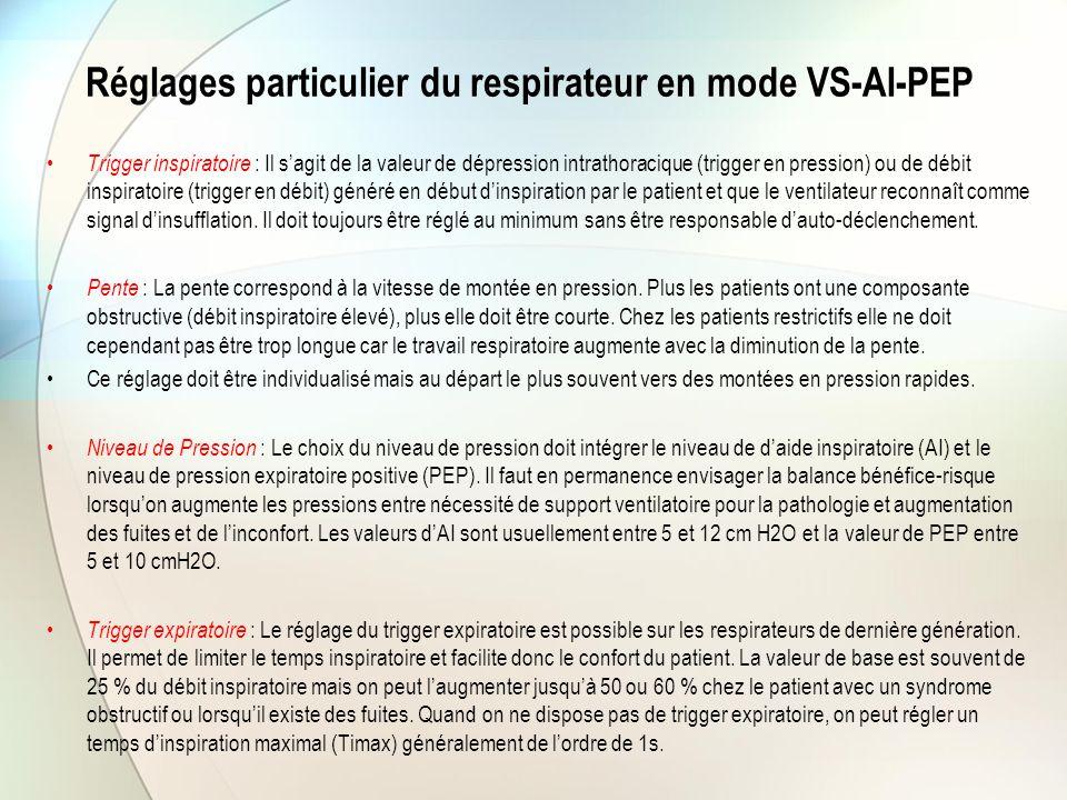 Réglages particulier du respirateur en mode VS-AI-PEP Trigger inspiratoire : Il s'agit de la valeur de dépression intrathoracique (trigger en pression