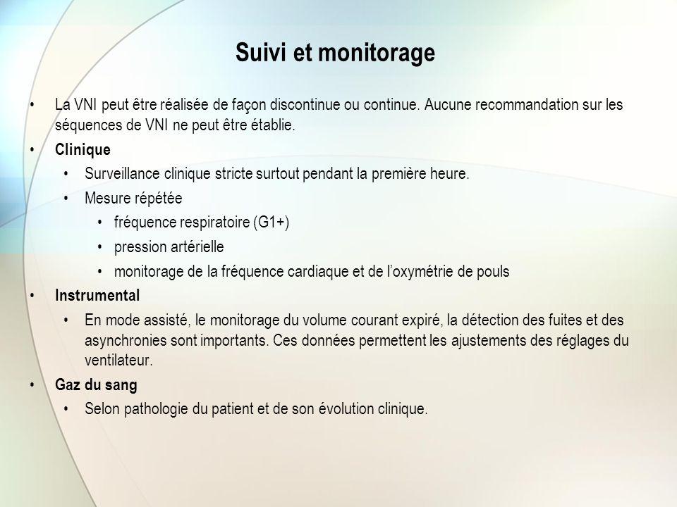 Suivi et monitorage La VNI peut être réalisée de façon discontinue ou continue. Aucune recommandation sur les séquences de VNI ne peut être établie. C