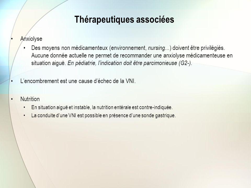 Thérapeutiques associées Anxiolyse Des moyens non médicamenteux (environnement, nursing... ) doivent être privilégiés. Aucune donnée actuelle ne perme