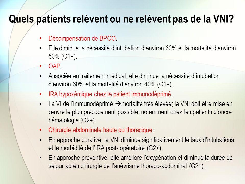 Stratégie de sevrage de la VI BPCO ne remplissant pas les critères de sevrage,  extubation plus précoce et pourrait diminuer la mortalité (G2+) En cas de pathologie respiratoire chronique, l'application immédiate d'une VNI post-extubation (stratégie préventive) diminue le taux d'IRA, le taux de réintubation, la mortalité en réanimation mais pas la mortalité hospitalière (G2+).