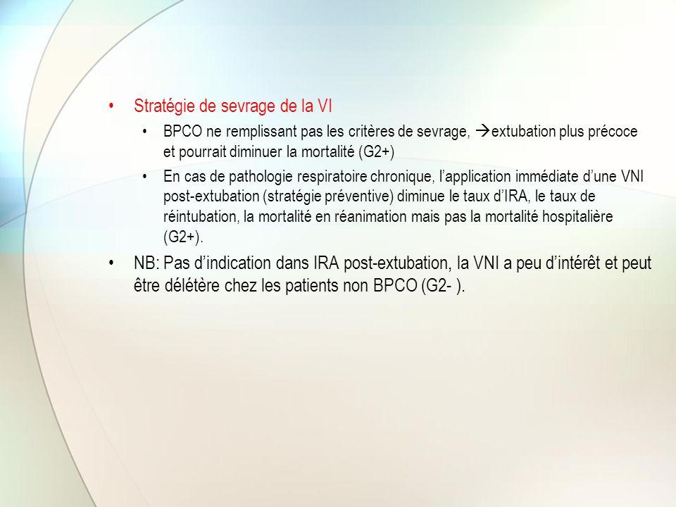 Stratégie de sevrage de la VI BPCO ne remplissant pas les critères de sevrage,  extubation plus précoce et pourrait diminuer la mortalité (G2+) En ca