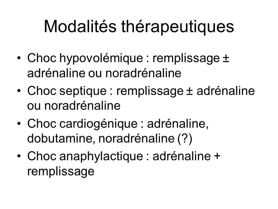 Modalités thérapeutiques Choc hypovolémique : remplissage ± adrénaline ou noradrénaline Choc septique : remplissage ± adrénaline ou noradrénaline Choc