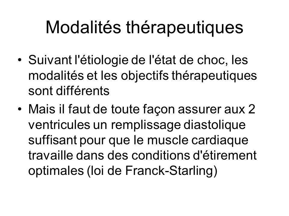 Modalités thérapeutiques Suivant l'étiologie de l'état de choc, les modalités et les objectifs thérapeutiques sont différents Mais il faut de toute fa