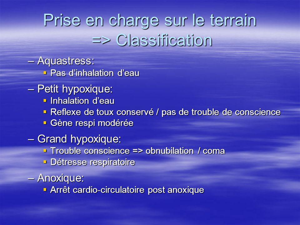 Prise en charge sur le terrain => Classification –Aquastress:  Pas d'inhalation d'eau –Petit hypoxique:  Inhalation d'eau  Reflexe de toux conservé