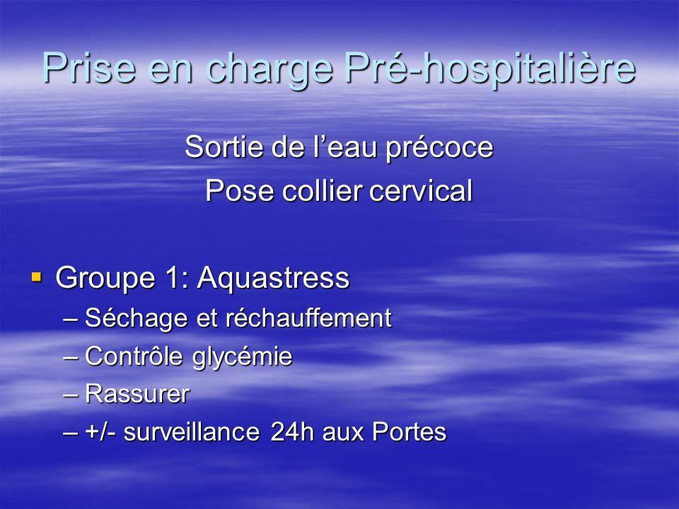 Prise en charge Pré-hospitalière Sortie de l'eau précoce Pose collier cervical  Groupe 1: Aquastress –Séchage et réchauffement –Contrôle glycémie –Ra