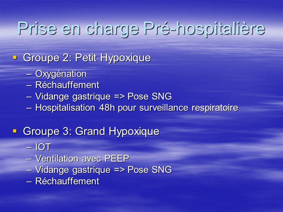 Prise en charge Pré-hospitalière  Groupe 2: Petit Hypoxique –Oxygénation –Réchauffement –Vidange gastrique => Pose SNG –Hospitalisation 48h pour surv