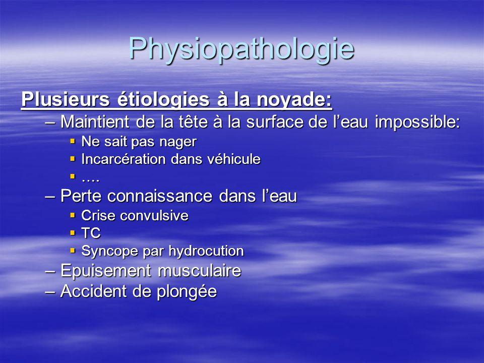 Physiopathologie  Les étapes de la noyade –Premier contact eau / trachée => spasme laryngé –Hypoxie => déglutition avec remplissage estomac –Levé spasme laryngé => inondation pulmonaire Dans 15% des cas persistance du laryngospasme => noyade « à poumons secs »  Réflexe de plongée chez mammifères: => Immersion face dans eau froide = Apnée + bradycardie + vasoconstriction périphérique