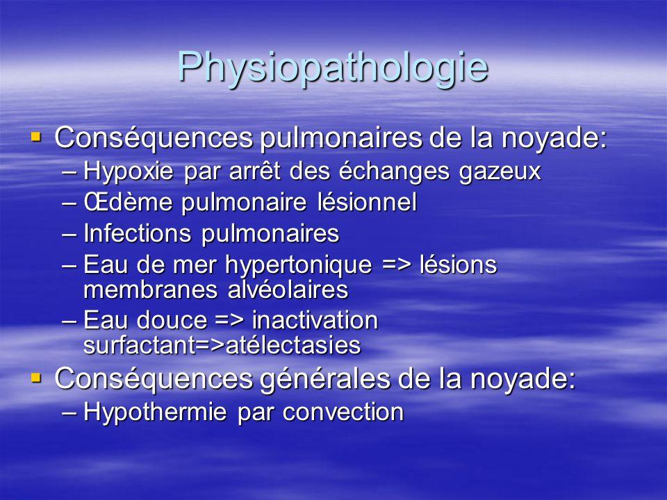 Physiopathologie  Conséquences pulmonaires de la noyade: –Hypoxie par arrêt des échanges gazeux –Œdème pulmonaire lésionnel –Infections pulmonaires –