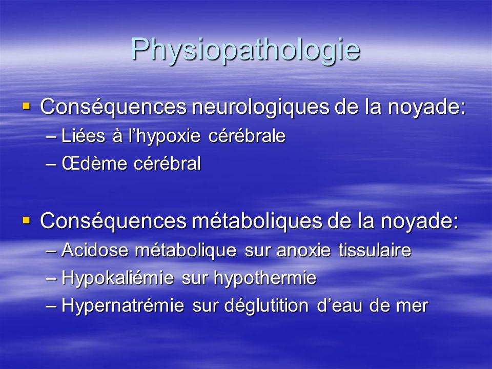 Physiopathologie  Conséquences neurologiques de la noyade: –Liées à l'hypoxie cérébrale –Œdème cérébral  Conséquences métaboliques de la noyade: –Ac