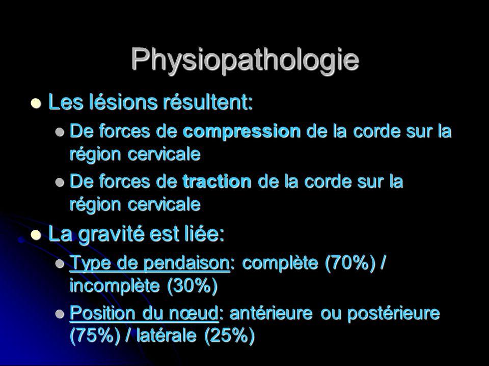 Physiopathologie Les lésions résultent: Les lésions résultent: De forces de compression de la corde sur la région cervicale De forces de compression de la corde sur la région cervicale De forces de traction de la corde sur la région cervicale De forces de traction de la corde sur la région cervicale La gravité est liée: La gravité est liée: Type de pendaison: complète (70%) / incomplète (30%) Type de pendaison: complète (70%) / incomplète (30%) Position du nœud: antérieure ou postérieure (75%) / latérale (25%) Position du nœud: antérieure ou postérieure (75%) / latérale (25%)